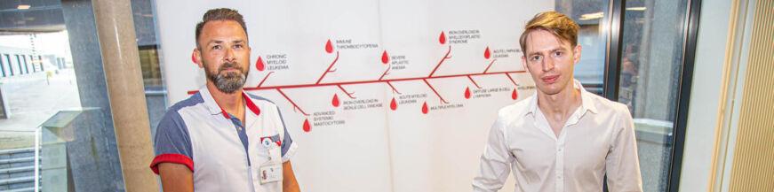 Bloedkankermaand Banner